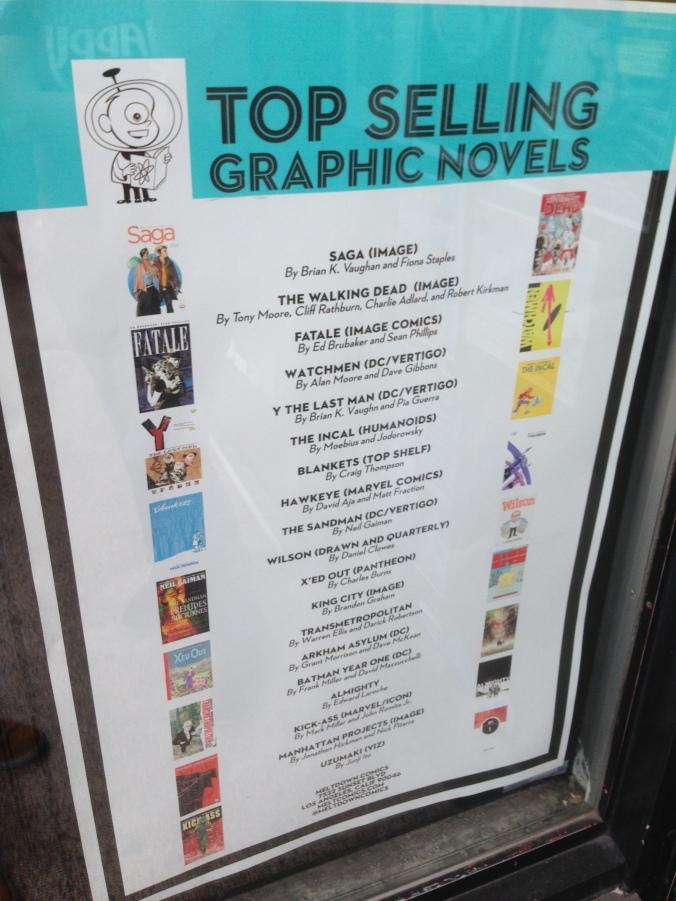 La classifica dei titoli più venduti da Meltdown Comics a luglio 2014.