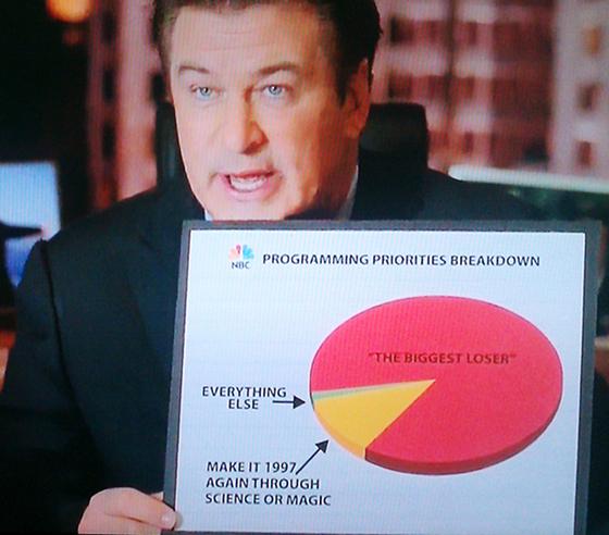 Jack Donaghy ha chiare le proprie priorità. (Dalla comedy 30 Rock.)